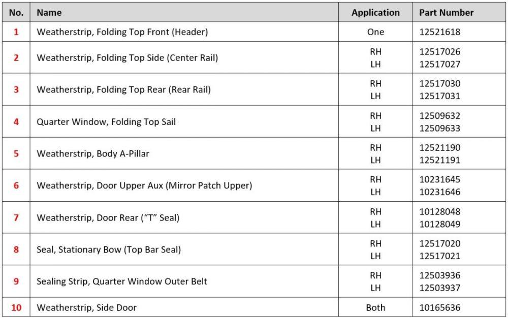 1992-1995 Cutlass Parts Listing.jpg