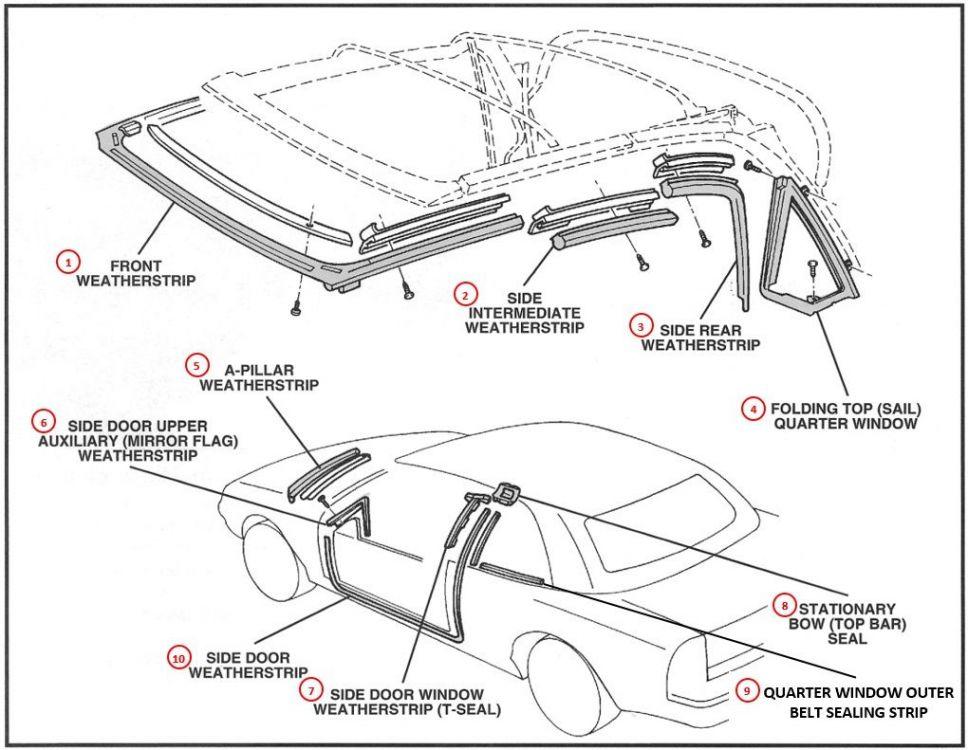 1992-1995 Cutlass Parts Diagram.jpg